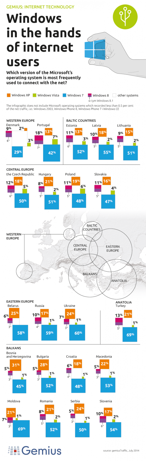 Windows_in_the_hands_of_internet_users_INFOGRAPHIC_GEMIUS