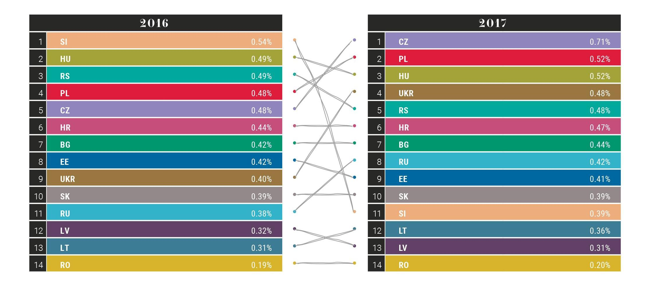 CANnual-Report-weCAN_Ranking_2016v2017