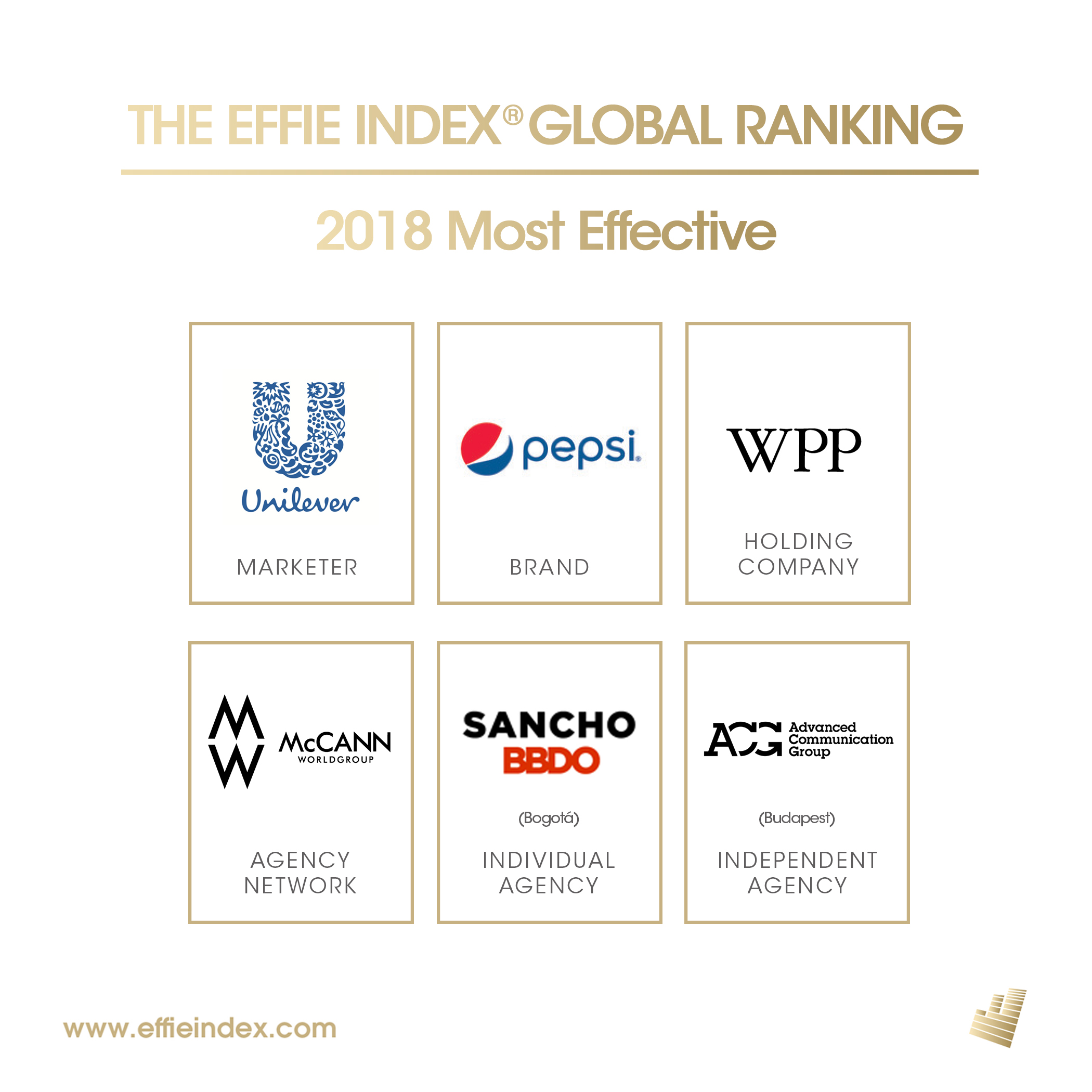2018_Effie_Index_Top_Rankings