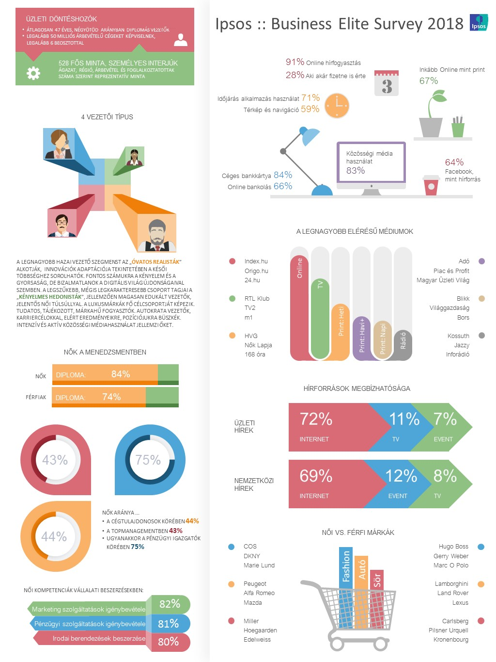 Ipsos BES 2018 one-pager