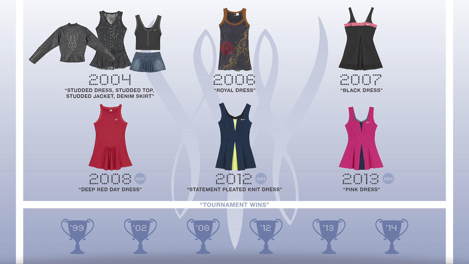 SerenaWilliams_Virgil_USOpen_graphic